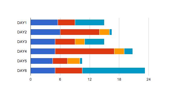 MBA グロービス経営大学院 タイムスケジュール ビジネス定量分析